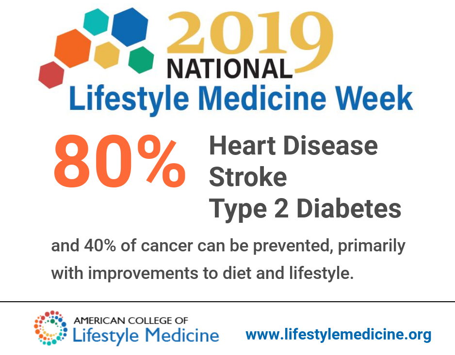 National Lifestyle Medicine Week infographic